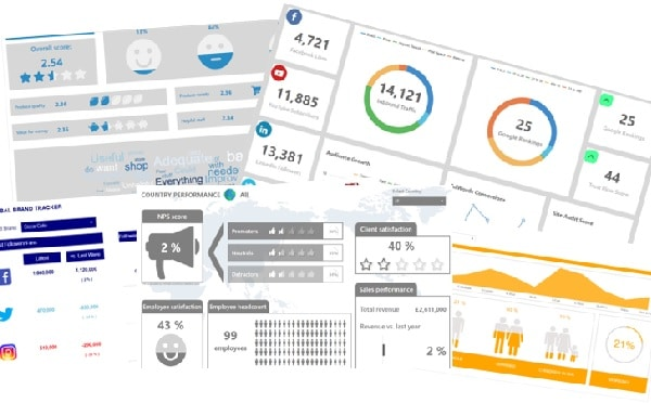 The cost of online dashboards for market research