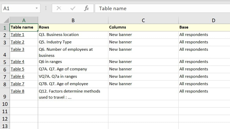 Manage tables and produce all the analyses you need