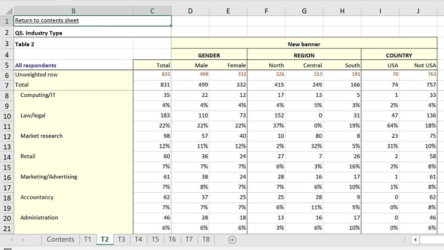 Output your tables to Excel