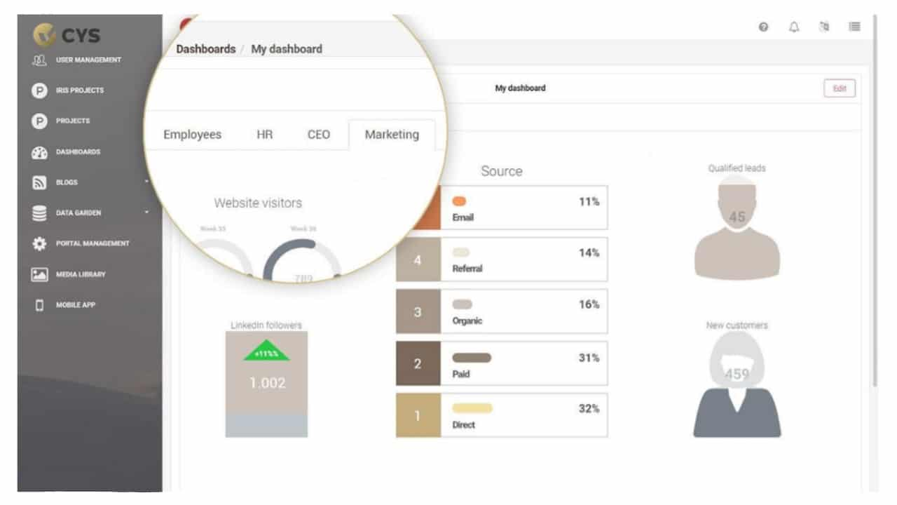 Display data as client need it