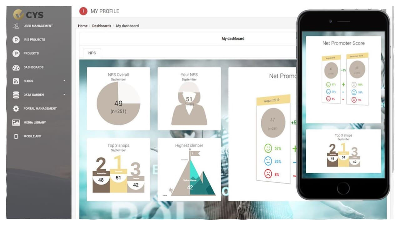 Use widgets to produce attractive dashboards